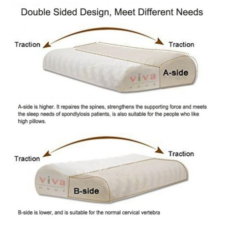Viva Houz Turex (OEM), 100% Guaranteed Pure Latex Pillow, Made in Malaysia, Sirim Certified, Contour Shape With Massage Effect (Set of 2)